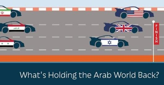 Video: Prager U asks what's holding the Arab world back? by LU Staff