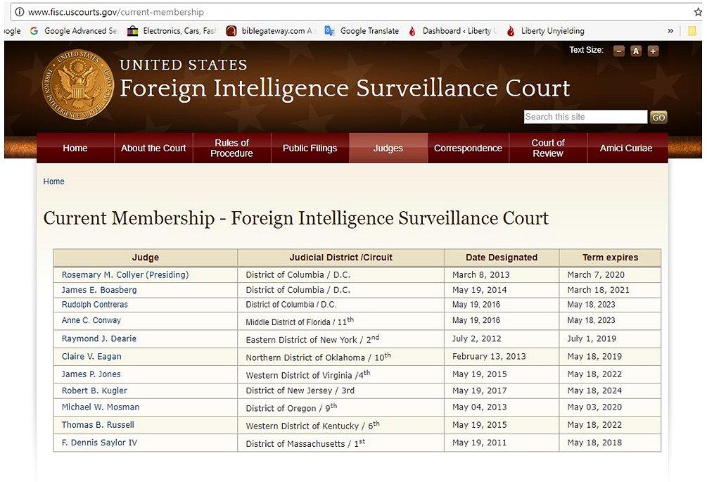 FISA Judges
