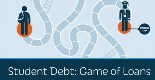 Video: 'Game of Loans' by LU Staff