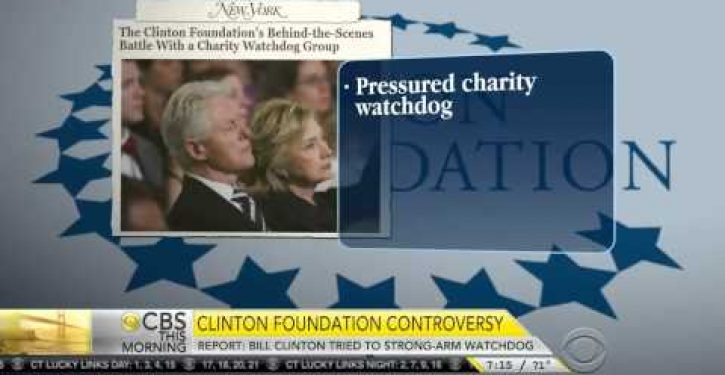 Report: Clinton Foundation tried to strong-arm charity watchdog that gave it low rating