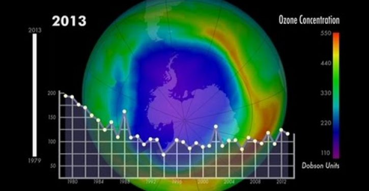 Climate change claims another victim: Gravity