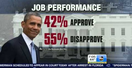 Poll: If voters had it to do over, they'd pick Romney over Obama by LU Staff