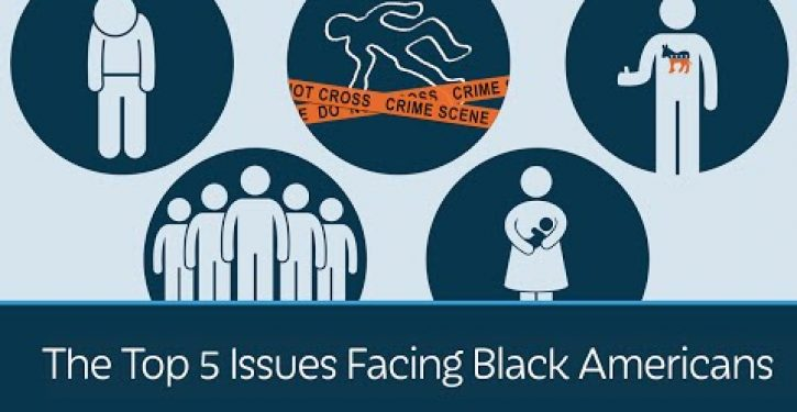 Video: Prager U on the top 5 issues facing black Americans