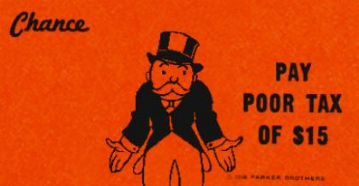 Socialism-themed Monopoly game has a message for capitalists
