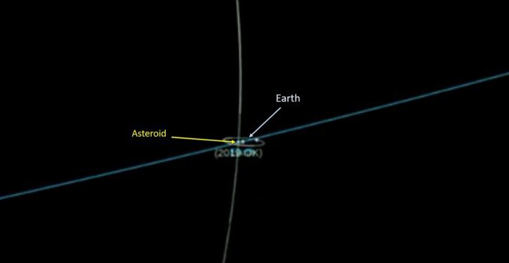 Asteroid with 'city-killer' potential not seen until very close pass by Earth