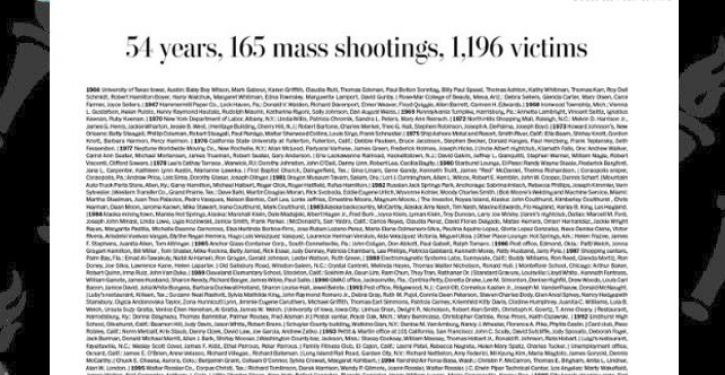 Washington Post prints list of all 1,196 mass shooting victims since 1966