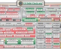Biden's Build Back Better Act costs trillions and increases national debt