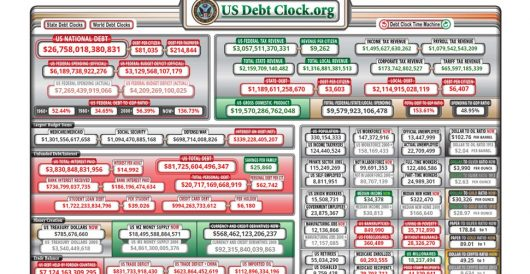 Our greatest national crisis? Denying the great debt crisis by Myra Kahn Adams