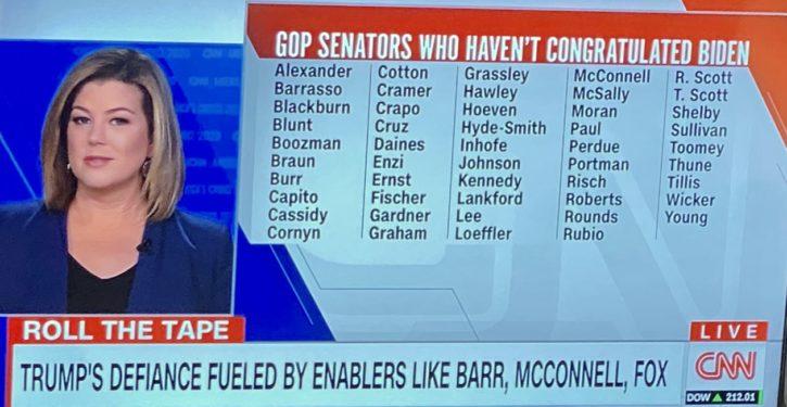 CNN puts up list of 'GOP senators who haven't congratulated Biden'